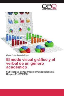 El modo visual gráfico y el verbal de un género académico
