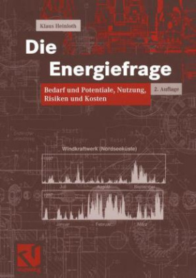 Die Energiefrage